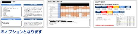 より詳しい組織分析レポート&研修サービス
