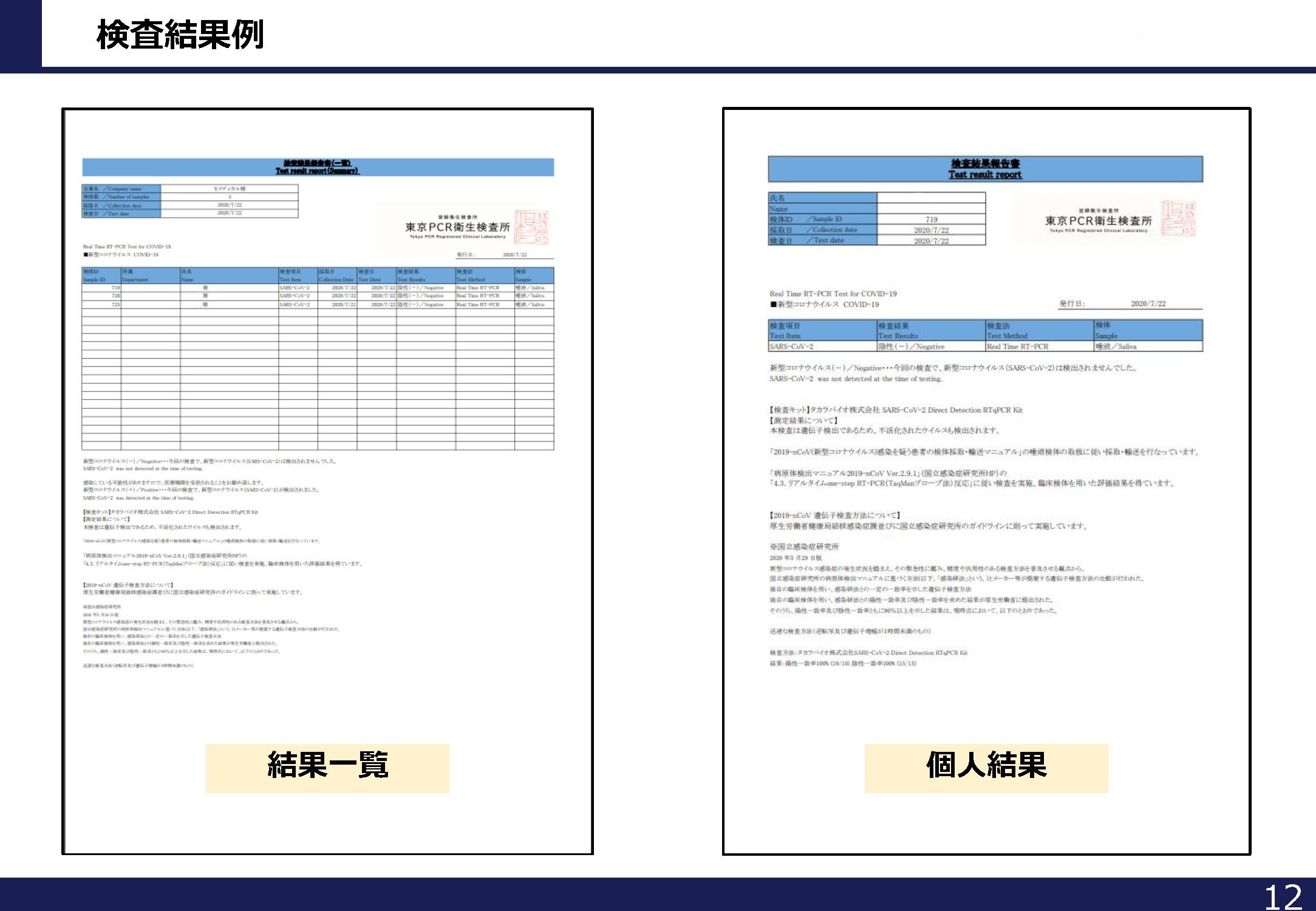 新型コロナウイルス-PCR-スクリーニング検査サービス-キット‐販売3