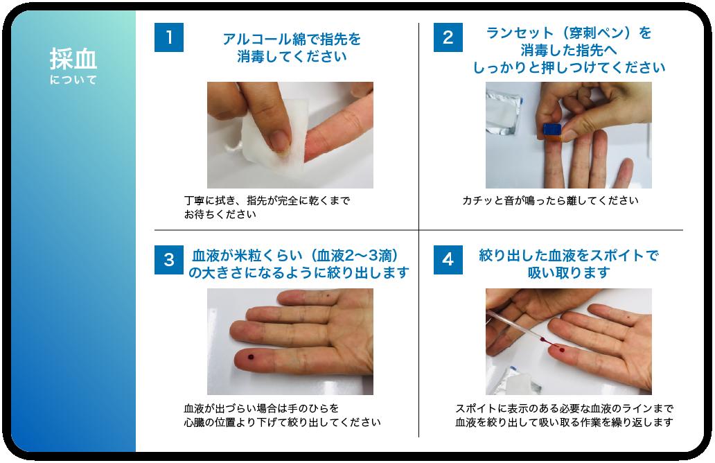 抗体検査キット利用の流れ(採血編)
