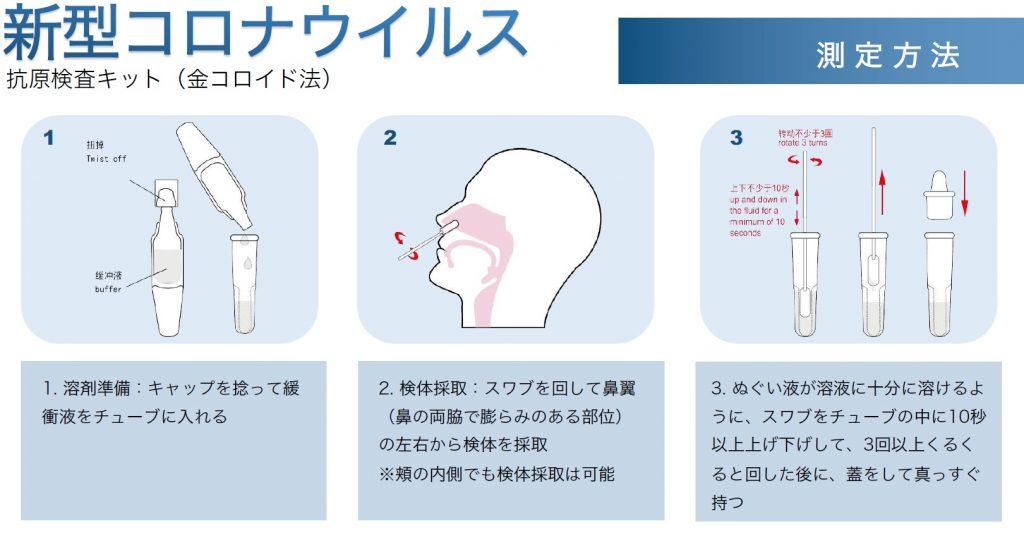 抗原検査キット、測定方法①