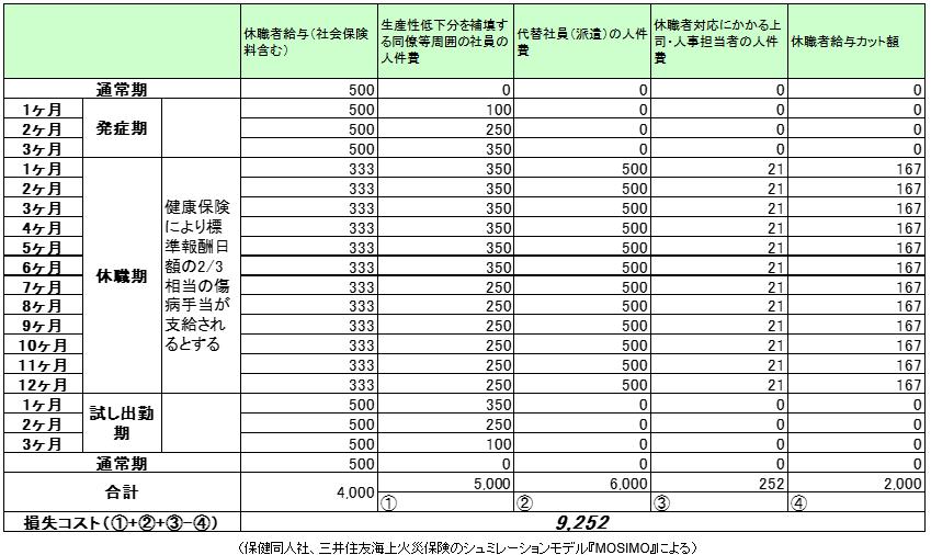 コンディションチェックツール資料①