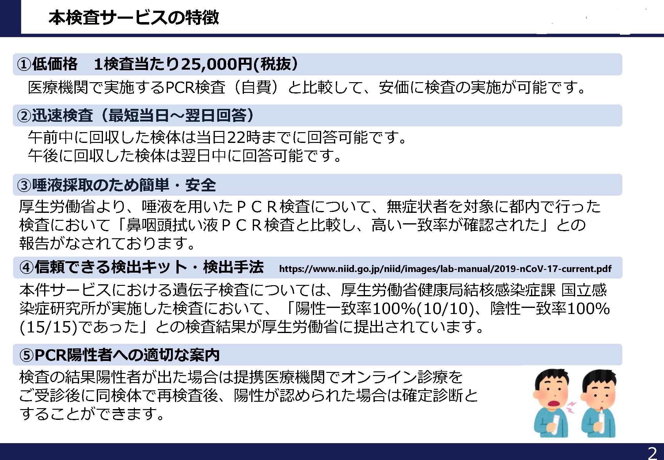 新型コロナウイルス-PCR-スクリーニング検査サービス-キット‐販売2